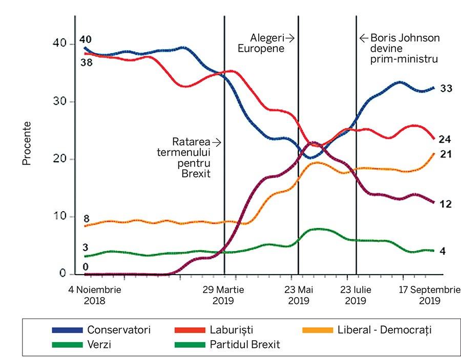 opțiuni strategie conservatoare